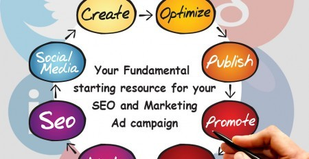 Online Marketing Wollongong, SEO Agency Wollongong, Digital Advertising Wollongong, SEO Company Wollongong, SEO Advertising, SEO, SEO Internet Marketing,